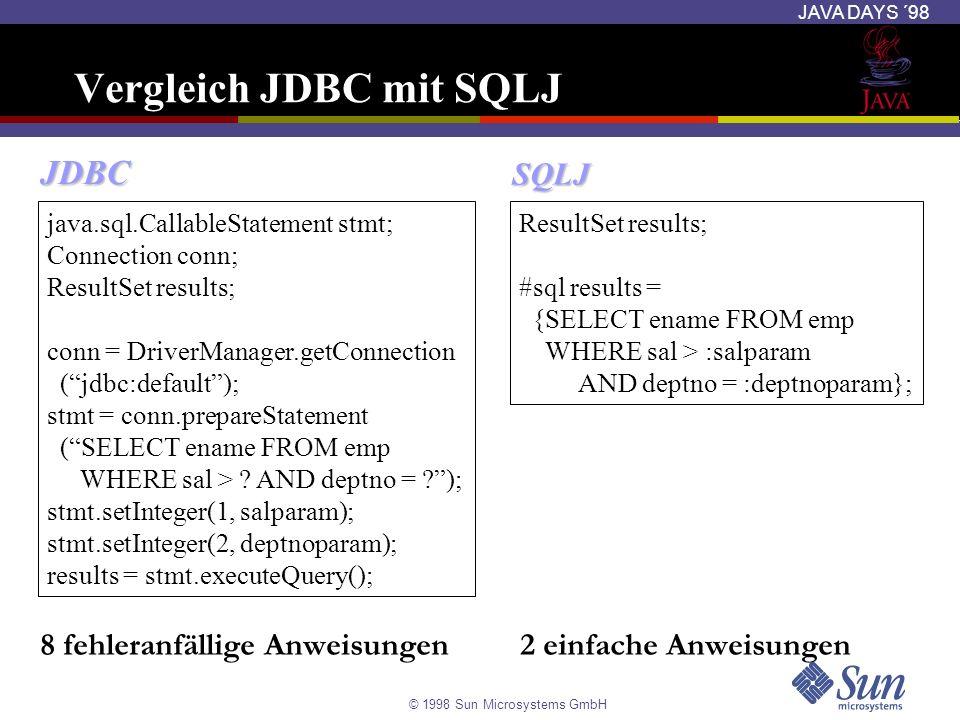 © 1998 Sun Microsystems GmbH JAVA DAYS ´98 Vergleich JDBC mit SQLJ java.sql.CallableStatement stmt; Connection conn; ResultSet results; conn = DriverM