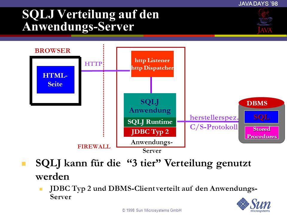 © 1998 Sun Microsystems GmbH JAVA DAYS ´98 herstellerspez. C/S-Protokoll SQLJ Verteilung auf den Anwendungs-Server SQLJ kann für die 3 tier Verteilung