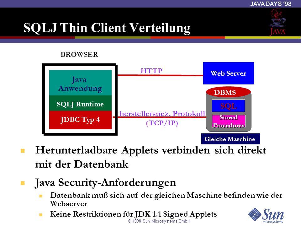 © 1998 Sun Microsystems GmbH JAVA DAYS ´98 SQLJ Thin Client Verteilung herstellerspez. Protokoll (TCP/IP) HTTP Web Server Gleiche Maschine BROWSER Jav