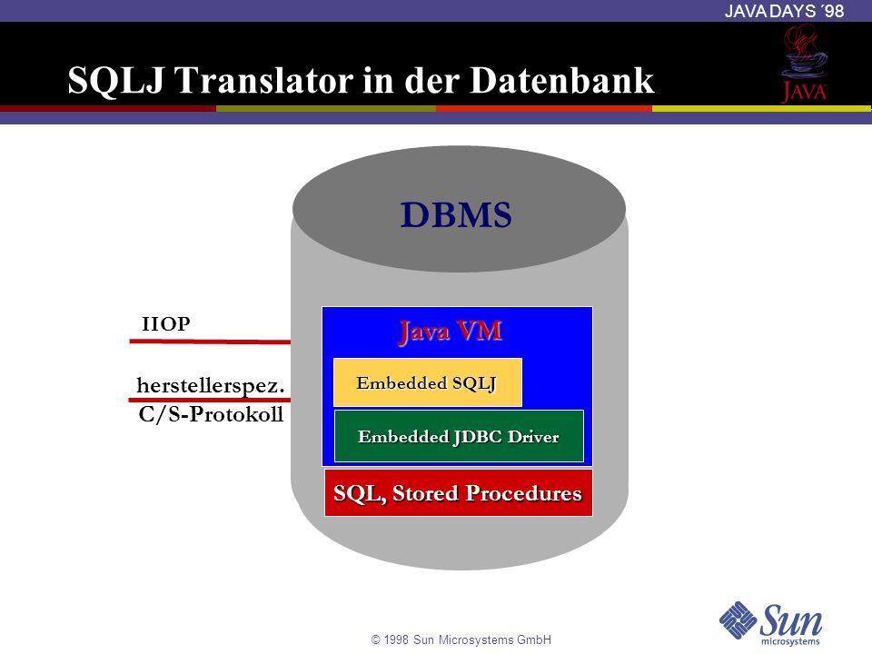 © 1998 Sun Microsystems GmbH JAVA DAYS ´98 SQLJ Translator in der Datenbank herstellerspez. C/S-Protokoll IIOP SQL*Net ORACLE SQL, Stored Procedures J