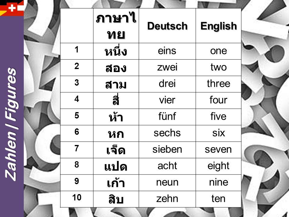 Zahlen | Figures DeutschEnglish 1 einsone 2 zweitwo 3 dreithree 4 vierfour 5 fünffive 6 sechssix 7 siebenseven 8 achteight 9 neunnine 10 zehnten