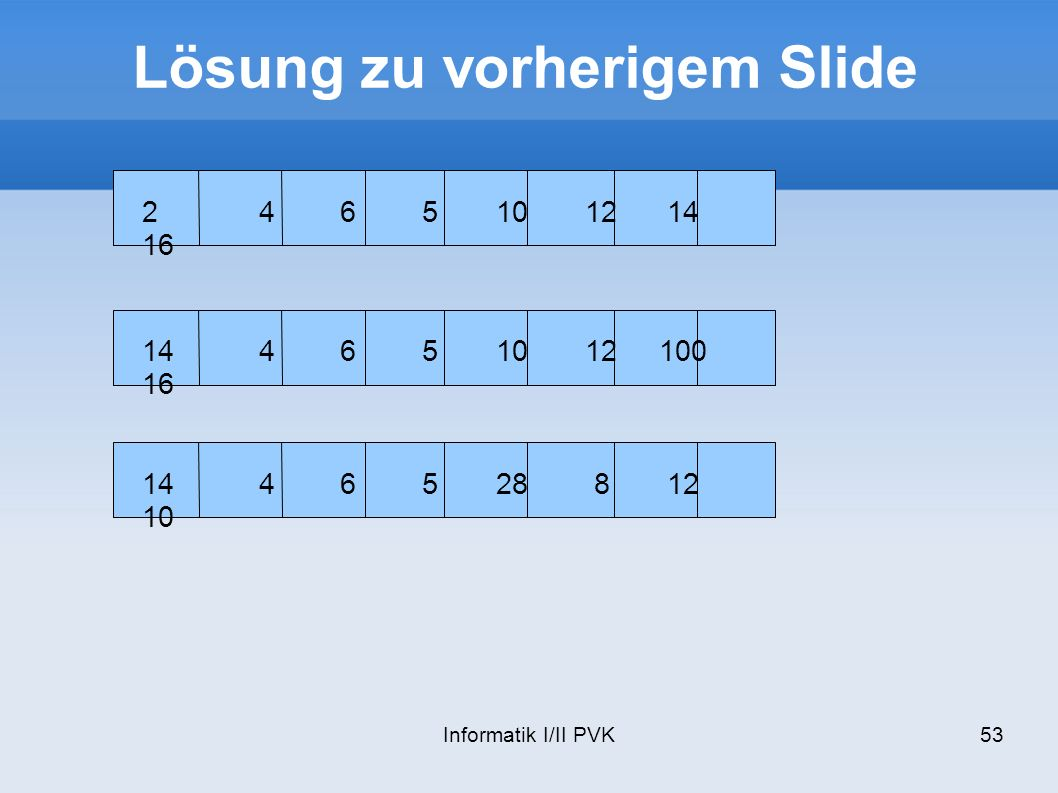 Informatik I/II PVK53 Lösung zu vorherigem Slide 2 4 6 5 10 12 14 16 14 4 6 5 10 12 100 16 14 4 6 5 28 8 12 10