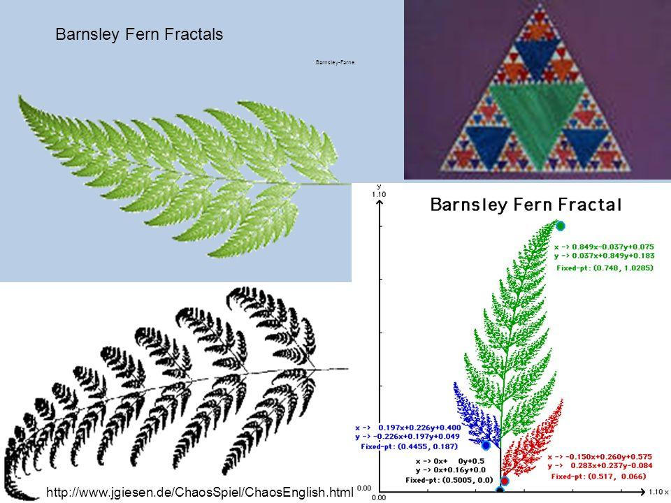 Barnsley Fern Fractals http://www.jgiesen.de/ChaosSpiel/ChaosEnglish.html Barnsley-Farne
