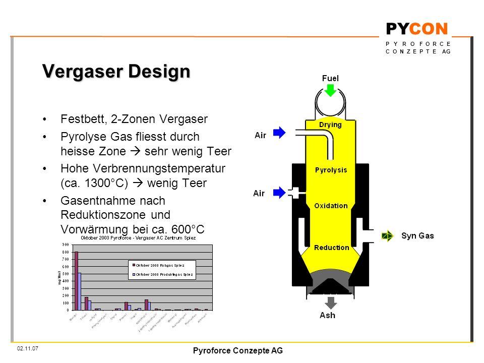 Pyroforce Conzepte AG PYCON P Y R O F O R C E C O N Z E P T E AG 02.11.07 Vergaser Design Festbett, 2-Zonen Vergaser Pyrolyse Gas fliesst durch heisse Zone sehr wenig Teer Hohe Verbrennungstemperatur (ca.