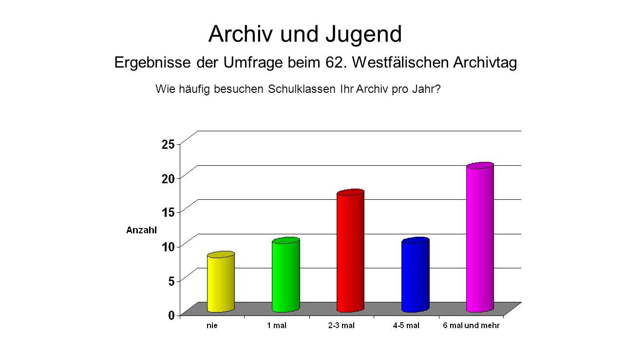 Archiv und Jugend Ergebnisse der Umfrage beim 62.