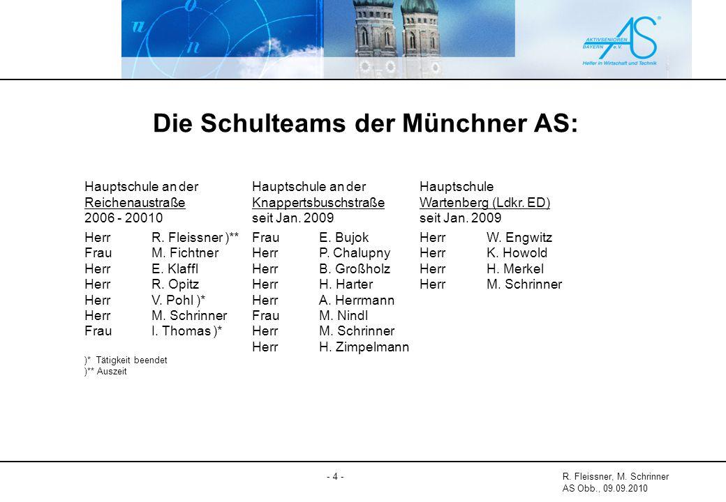 - 4 -R. Fleissner, M. Schrinner AS Obb., 09.09.2010 Die Schulteams der Münchner AS: Hauptschule an der Reichenaustraße 2006 - 20010 HerrR. Fleissner )