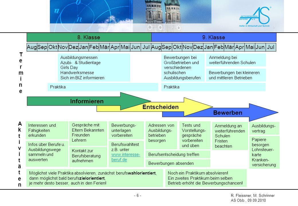 - 6 -R. Fleissner, M. Schrinner AS Obb., 09.09.2010 Bewerben Entscheiden Informieren Interessen und Fähigkeiten erkunden Infos über Berufe u. Ausbildu