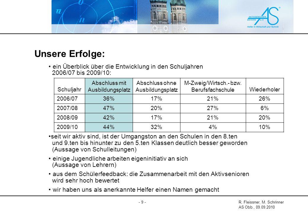 - 9 -R. Fleissner, M. Schrinner AS Obb., 09.09.2010 Unsere Erfolge: ein Überblick über die Entwicklung in den Schuljahren 2006/07 bis 2009/10: seit wi