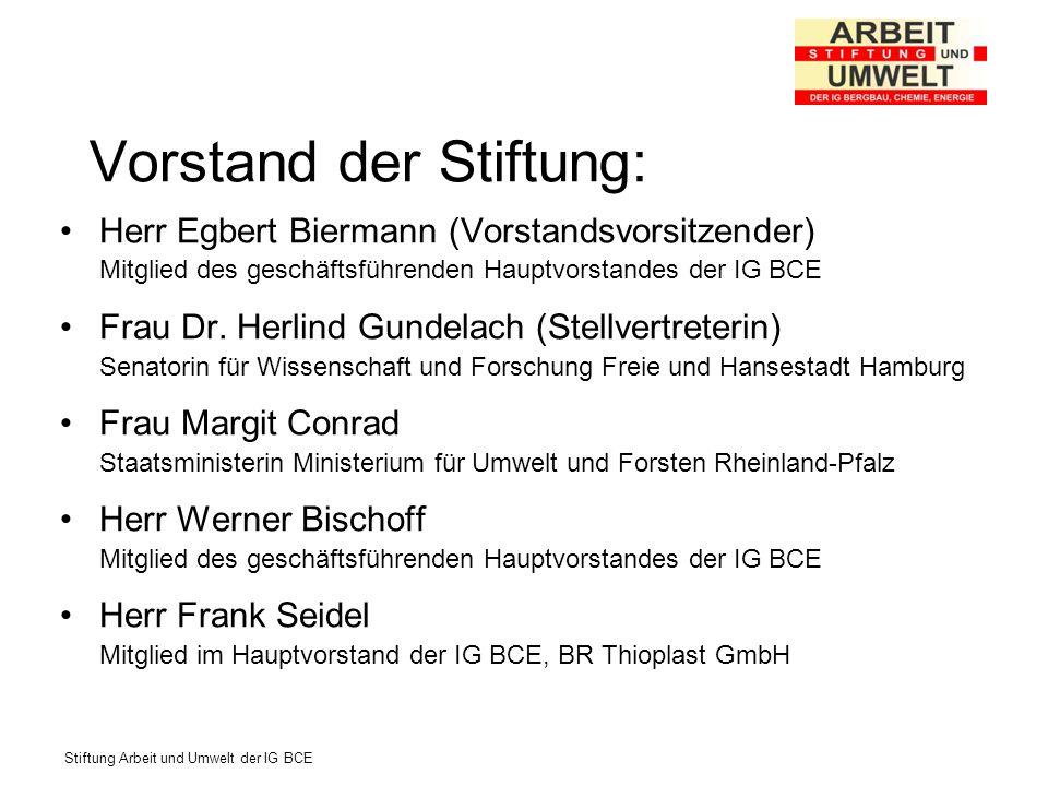 Stiftung Arbeit und Umwelt der IG BCE Vorstand der Stiftung: Herr Egbert Biermann (Vorstandsvorsitzender) Mitglied des geschäftsführenden Hauptvorstandes der IG BCE Frau Dr.