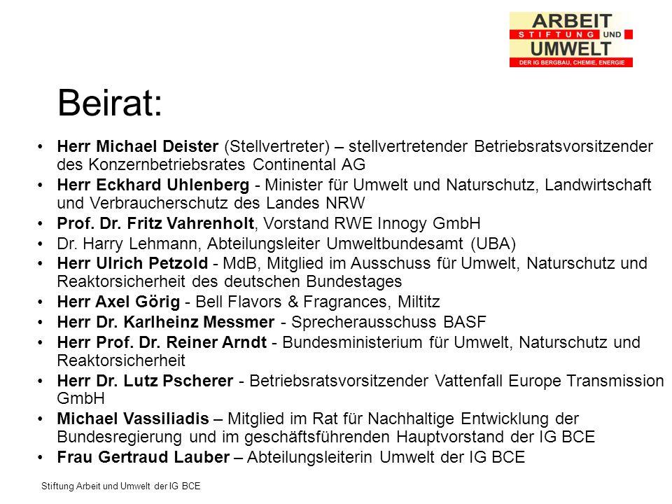 Stiftung Arbeit und Umwelt der IG BCE Beirat: Herr Michael Deister (Stellvertreter) – stellvertretender Betriebsratsvorsitzender des Konzernbetriebsra