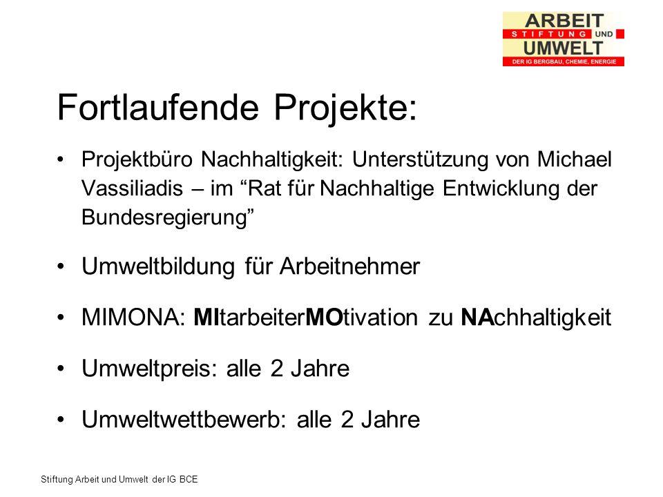 Stiftung Arbeit und Umwelt der IG BCE www.mimona.de