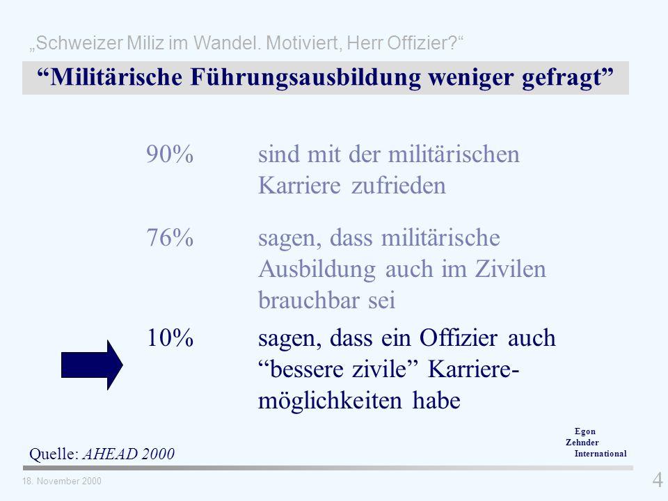 90%sind mit der militärischen Karriere zufrieden 76%sagen, dass militärische Ausbildung auch im Zivilen brauchbar sei 10%sagen, dass ein Offizier auch