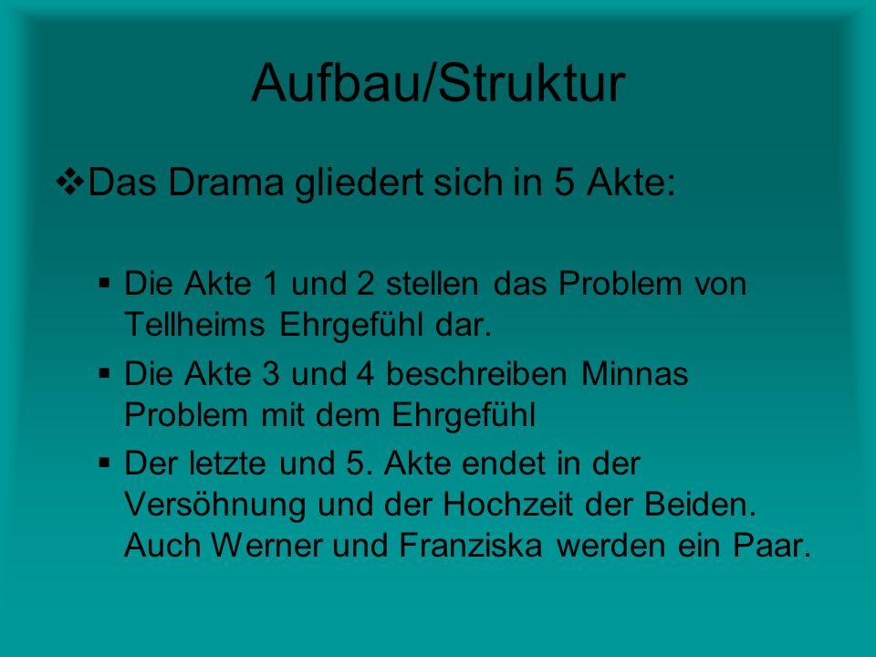 Aufbau/Struktur Das Drama gliedert sich in 5 Akte: Die Akte 1 und 2 stellen das Problem von Tellheims Ehrgefühl dar. Die Akte 3 und 4 beschreiben Minn