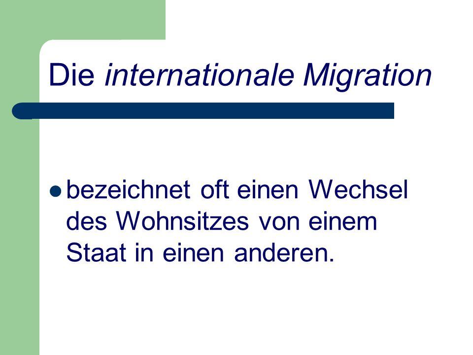 Internationale Migration Auswanderung (Emigration) Auswanderung (Emigration) Auswanderung Einwanderung (Immigration) Einwanderung (Immigration) Einwanderung Durchwanderung (Permigration).