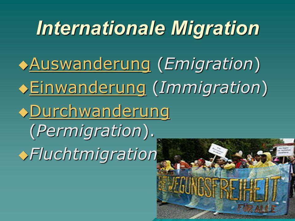 Internationale Migration Auswanderung (Emigration) Auswanderung (Emigration) Auswanderung Einwanderung (Immigration) Einwanderung (Immigration) Einwan