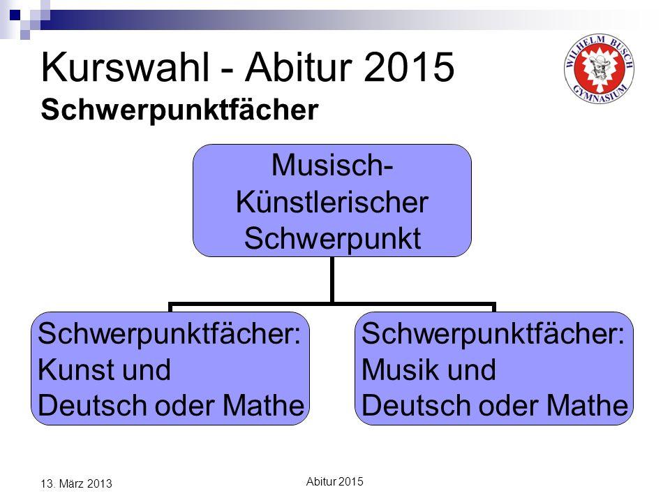 Abitur 2015 13. März 2013 Kurswahl - Abitur 2015 Schwerpunktfächer Musisch- Künstlerischer Schwerpunkt Schwerpunktfächer: Kunst und Deutsch oder Mathe