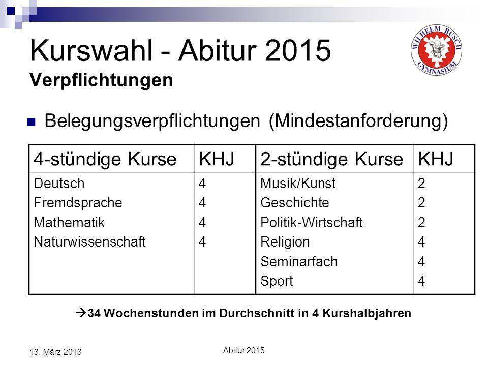 Abitur 2015 13. März 2013 Kurswahl - Abitur 2015 Verpflichtungen Belegungsverpflichtungen (Mindestanforderung) 4-stündige KurseKHJ2-stündige KurseKHJ