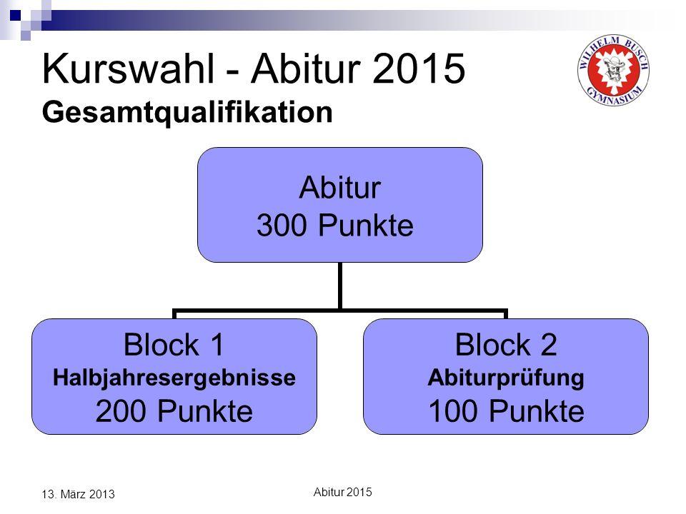 Abitur 2015 13. März 2013 Kurswahl - Abitur 2015 Gesamtqualifikation Abitur 300 Punkte Block 1 Halbjahresergebnisse 200 Punkte Block 2 Abiturprüfung 1