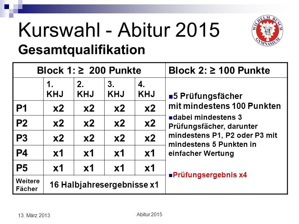 Abitur 2015 13. März 2013 Kurswahl - Abitur 2015 Gesamtqualifikation Block 1: 200 PunkteBlock 2: 100 Punkte 1. KHJ 2. KHJ 3. KHJ 4. KHJ 5 Prüfungsfäch