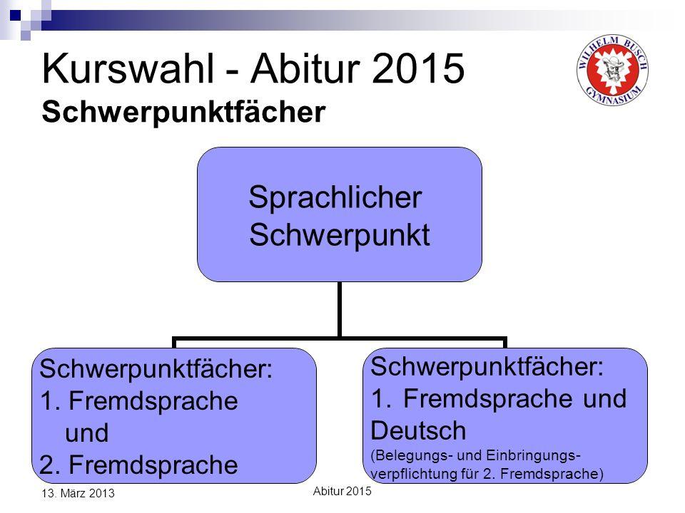 Abitur 2015 13. März 2013 Kurswahl - Abitur 2015 Schwerpunktfächer Sprachlicher Schwerpunkt Schwerpunktfächer: 1. Fremdsprache und 2. Fremdsprache Sch