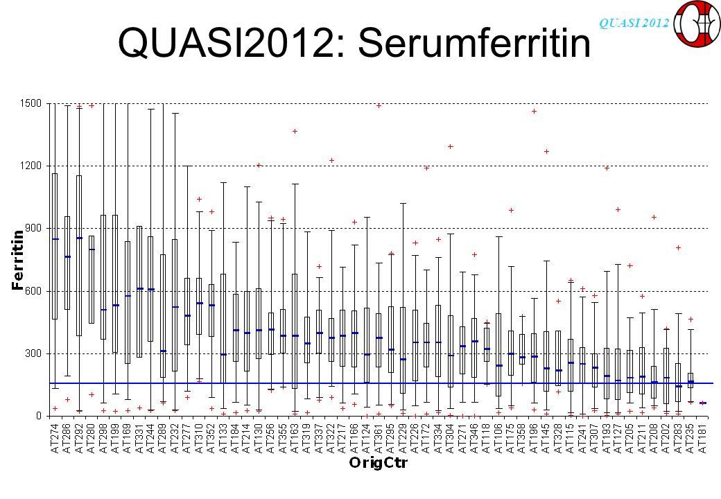 QUASI 2012 QUASI2012: Serumferritin