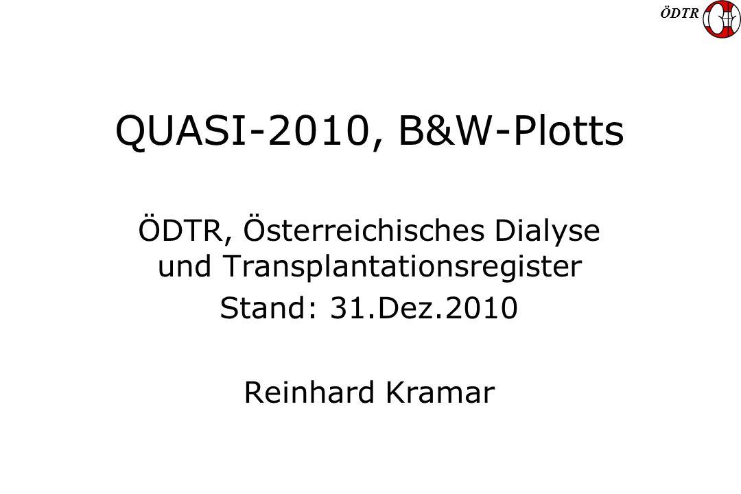ÖDTR QUASI-2010, B&W-Plotts ÖDTR, Österreichisches Dialyse und Transplantationsregister Stand: 31.Dez.2010 Reinhard Kramar