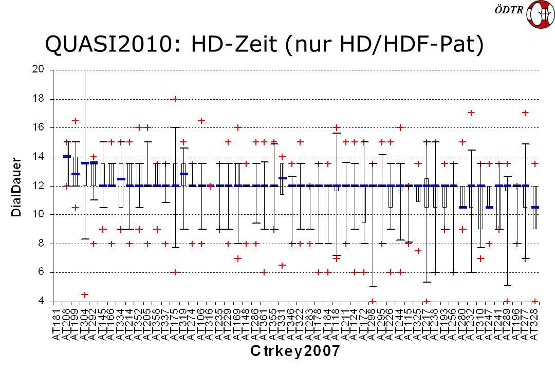 ÖDTR QUASI2010: HD-Zeit (nur HD/HDF-Pat)