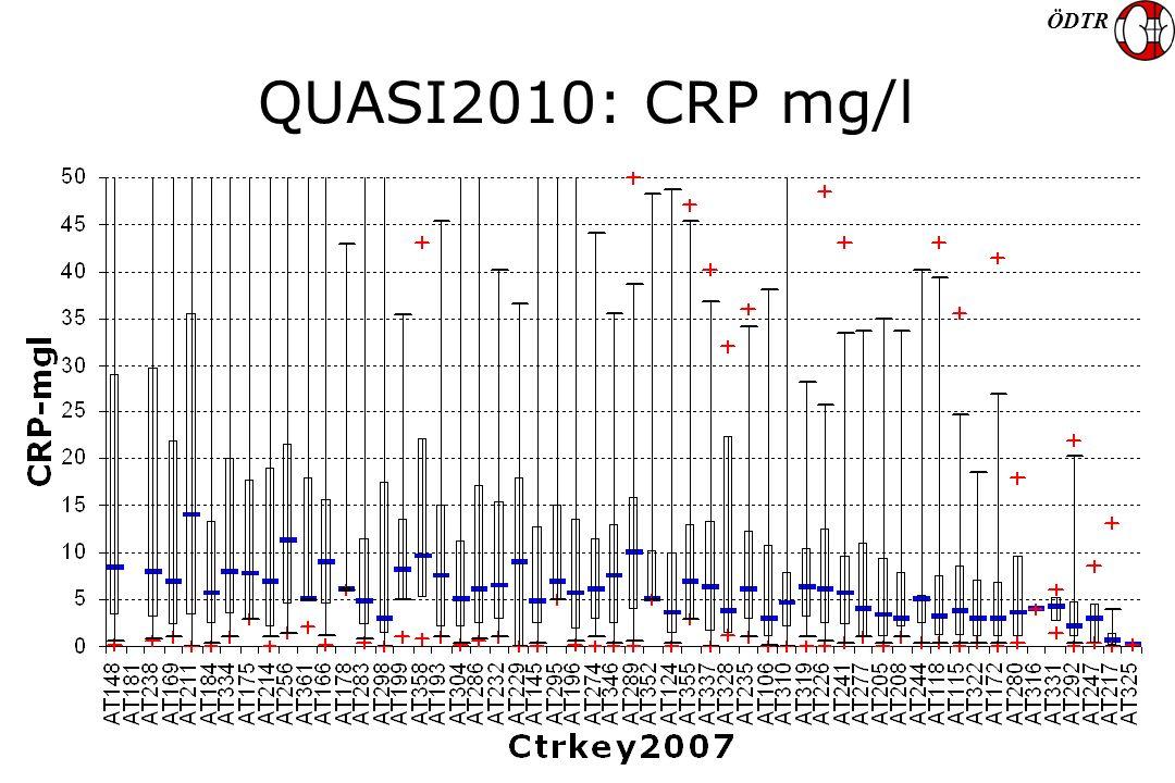 ÖDTR QUASI2010: CRP mg/l