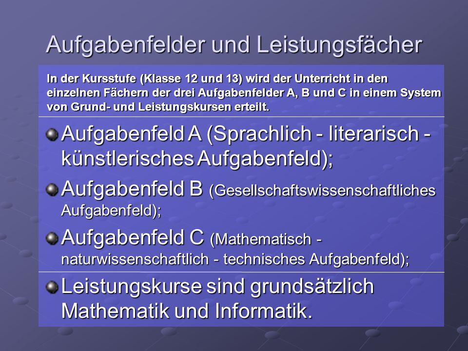 Aufgabenfelder und Leistungsfächer Aufgabenfeld A (Sprachlich - literarisch - künstlerisches Aufgabenfeld); Aufgabenfeld B (Gesellschaftswissenschaftl