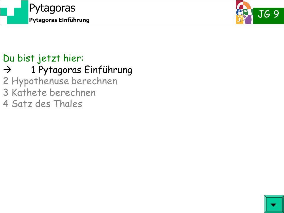 JG 9 Pytagoras Einführung Pytagoras Du bist jetzt hier: 1 Pytagoras Einführung 2 Hypothenuse berechnen 3 Kathete berechnen 4 Satz des Thales