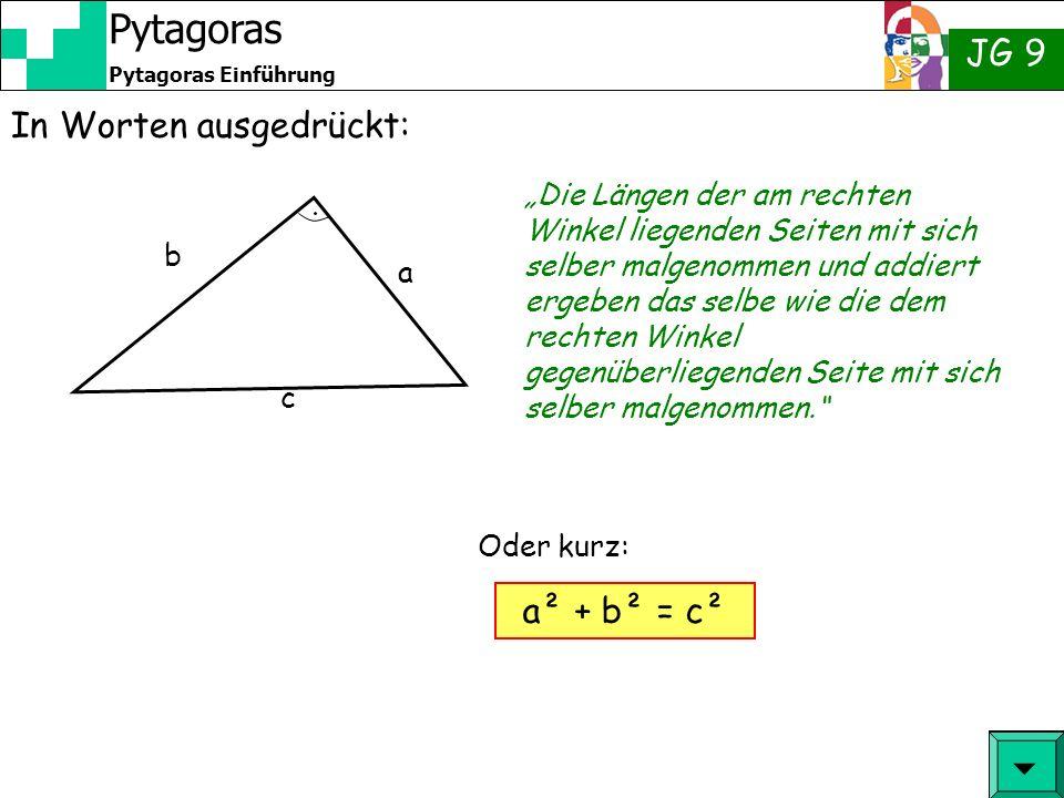 JG 9 Pytagoras Einführung Pytagoras In Worten ausgedrückt: c a b Oder kurz: Die Längen der am rechten Winkel liegenden Seiten mit sich selber malgenom