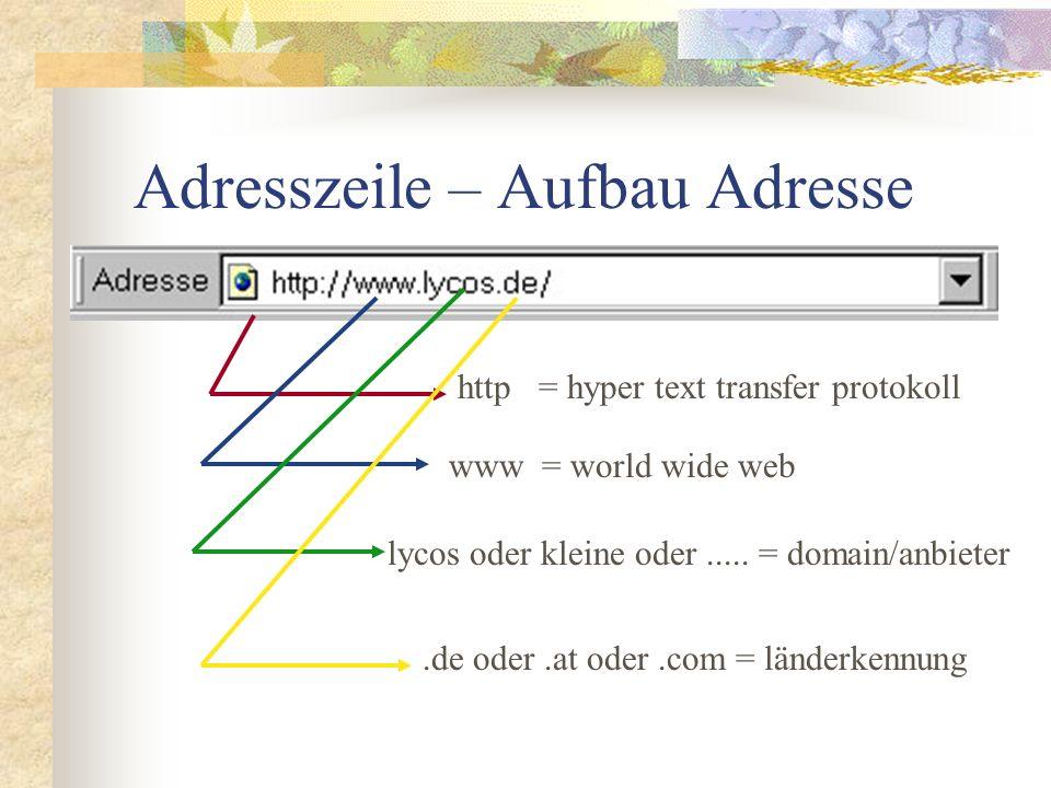 Adresszeile – Aufbau Adresse http = hyper text transfer protokoll www = world wide web lycos oder kleine oder..... = domain/anbieter.de oder.at oder.c