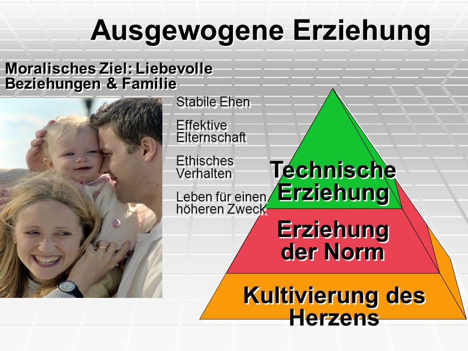 Ausgewogene Erziehung Kultivierung des Herzens Erziehung der Norm Erziehung der Norm Technische Erziehung Technische Erziehung Stabile Ehen Stabile Eh