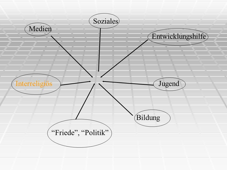 Interreligiös Friede, Politik Bildung Jugend Medien Soziales Entwicklungshilfe