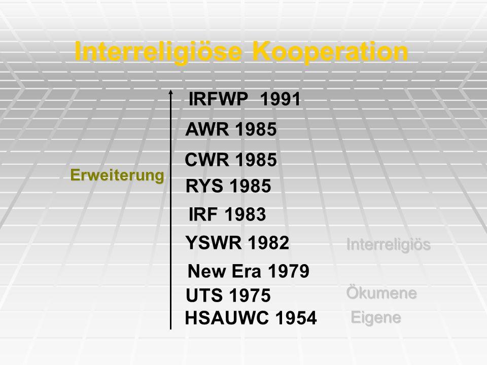 HSAUWC 1954 UTS 1975 New Era 1979 YSWR 1982 IRF 1983 RYS 1985 CWR 1985 AWR 1985 IRFWP 1991Erweiterung Eigene Ökumene Interreligiös