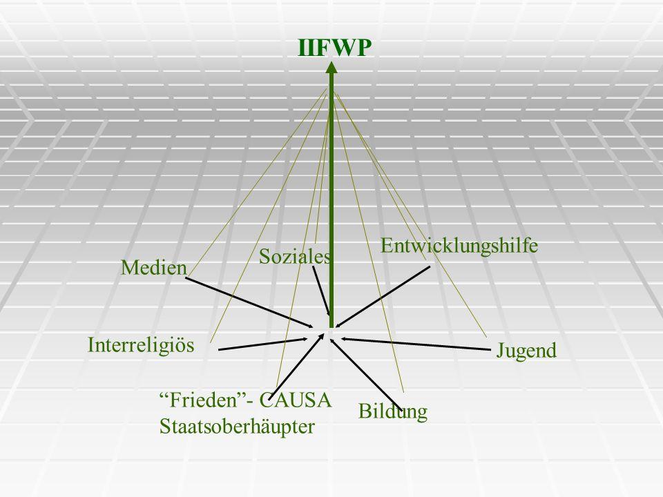 Interreligiös Frieden- CAUSA Staatsoberhäupter Bildung Jugend Medien Soziales Entwicklungshilfe IIFWP