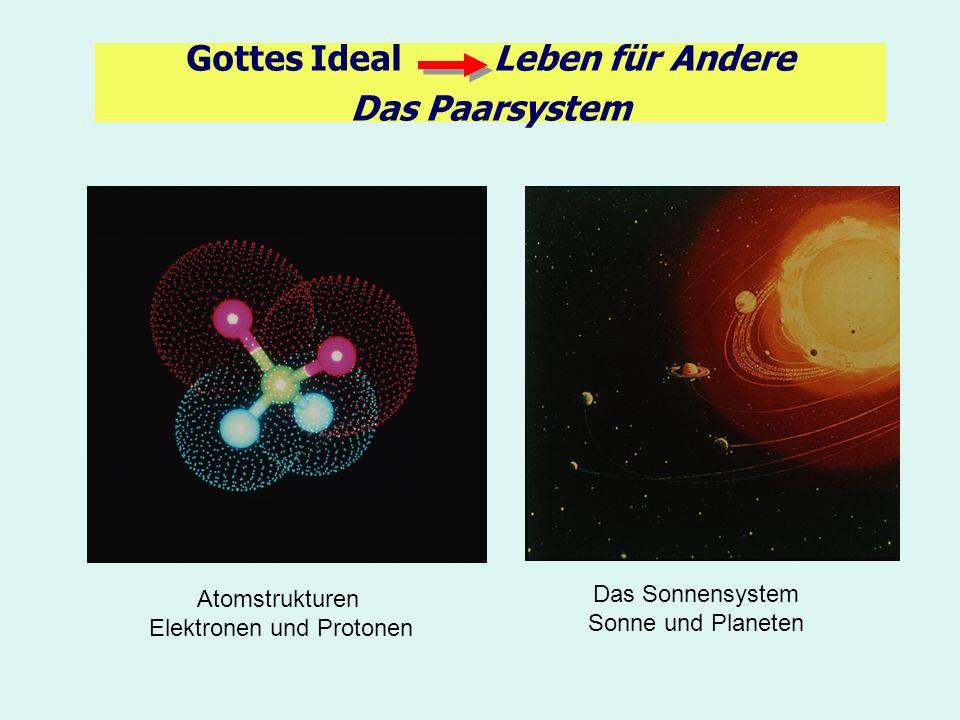 Gottes Ideal Leben für Andere Das Paarsystem Atomstrukturen Elektronen und Protonen Das Sonnensystem Sonne und Planeten