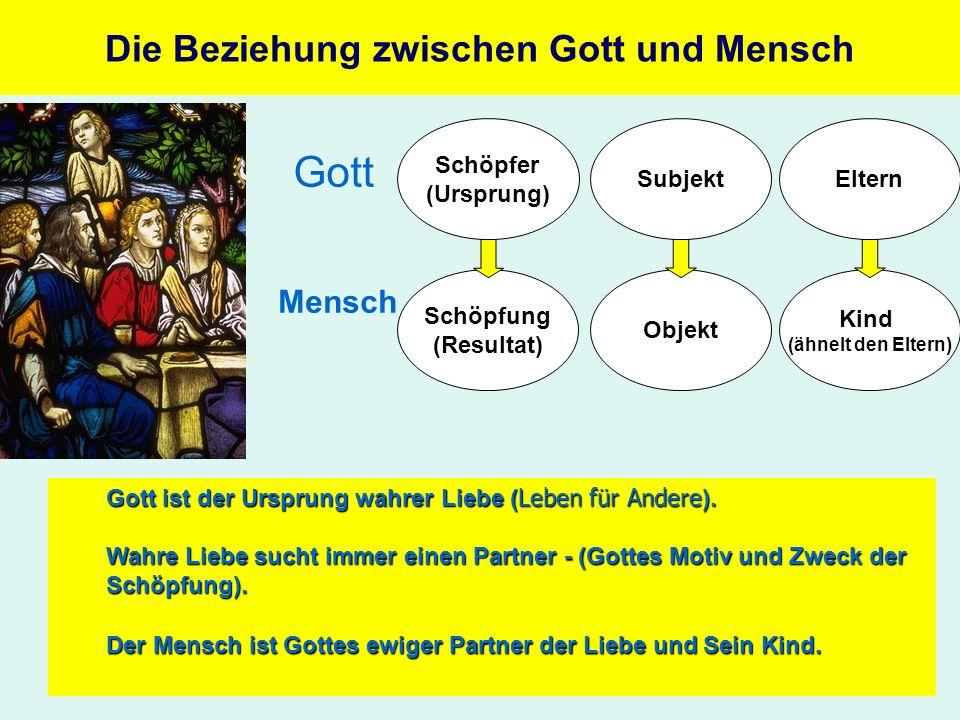 Schöpfer (Ursprung) Schöpfung (Resultat) Objekt SubjektEltern Kind (ähnelt den Eltern) Gott Mensch Die Beziehung zwischen Gott und Mensch Gott ist der