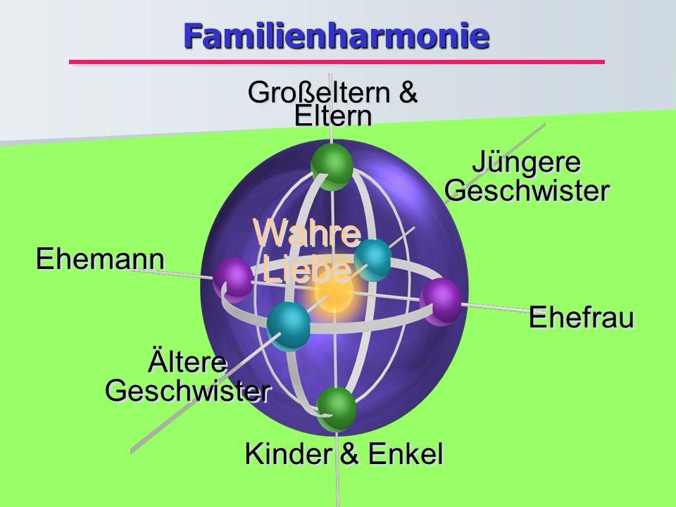 Ehefrau Wahre Liebe Ältere Geschwister Kinder & Enkel Jüngere Geschwister Großeltern & Eltern Ehemann Familienharmonie Familienharmonie