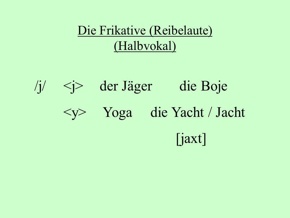 Die Frikative (Reibelaute) (Halbvokal) /j/ der Jägerdie Boje Yogadie Yacht / Jacht [jaxt]