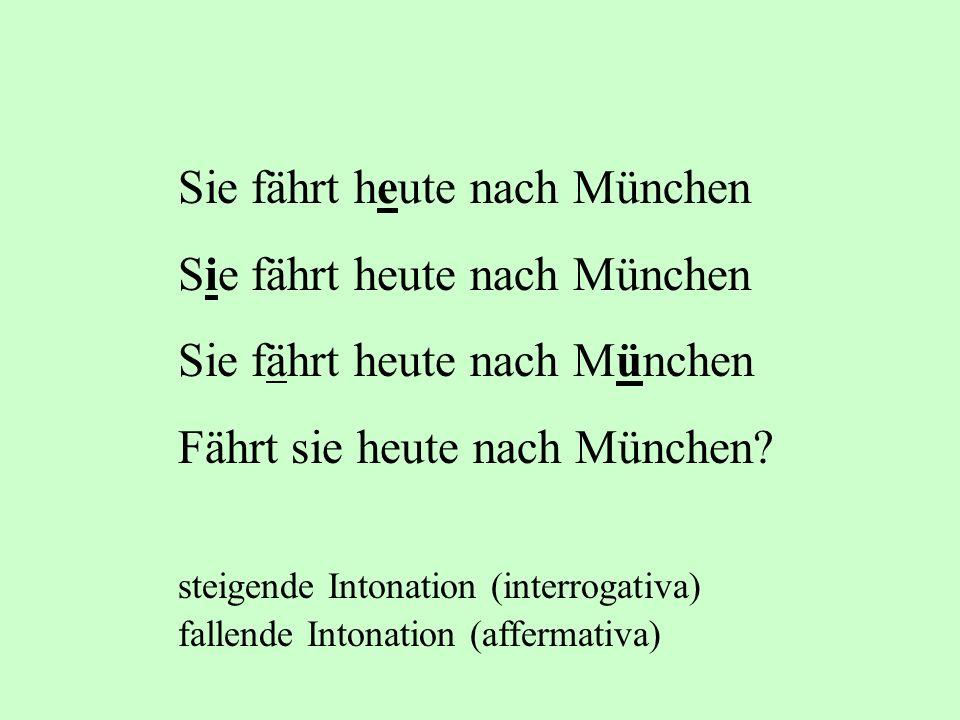 Sie fährt heute nach München Fährt sie heute nach München? steigende Intonation (interrogativa) fallende Intonation (affermativa)