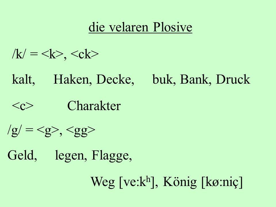 die velaren Plosive /k/ =, kalt, Haken, Decke, buk, Bank, Druck Charakter /g/ =, Geld, legen, Flagge, Weg [ve:k h ], König [kø:niç]