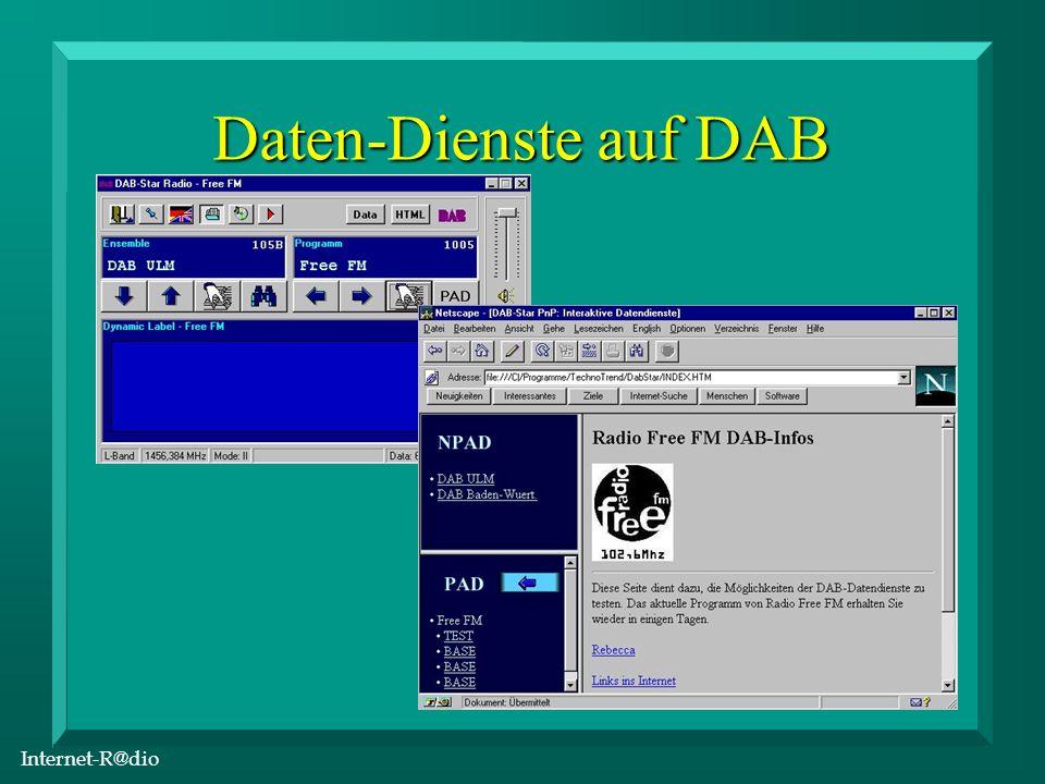 Internet-R@dio Daten-Dienste auf DAB