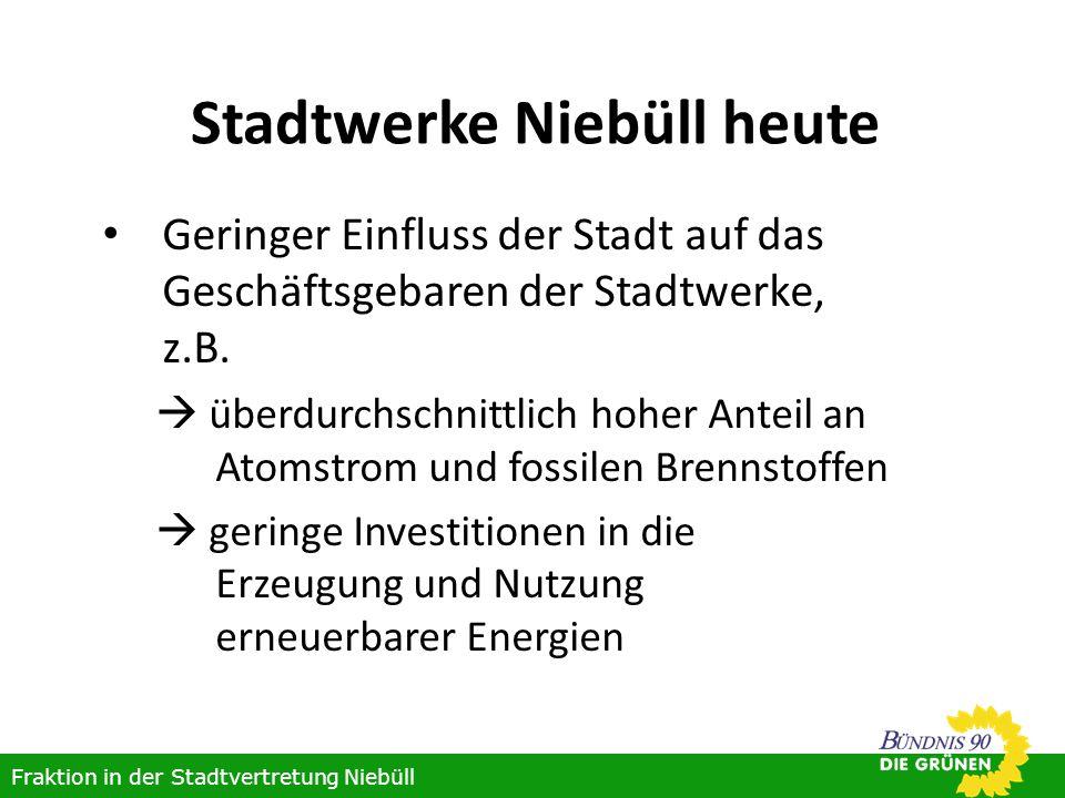 Stadtwerke Niebüll heute Geringer Einfluss der Stadt auf das Geschäftsgebaren der Stadtwerke, z.B. überdurchschnittlich hoher Anteil an Atomstrom und