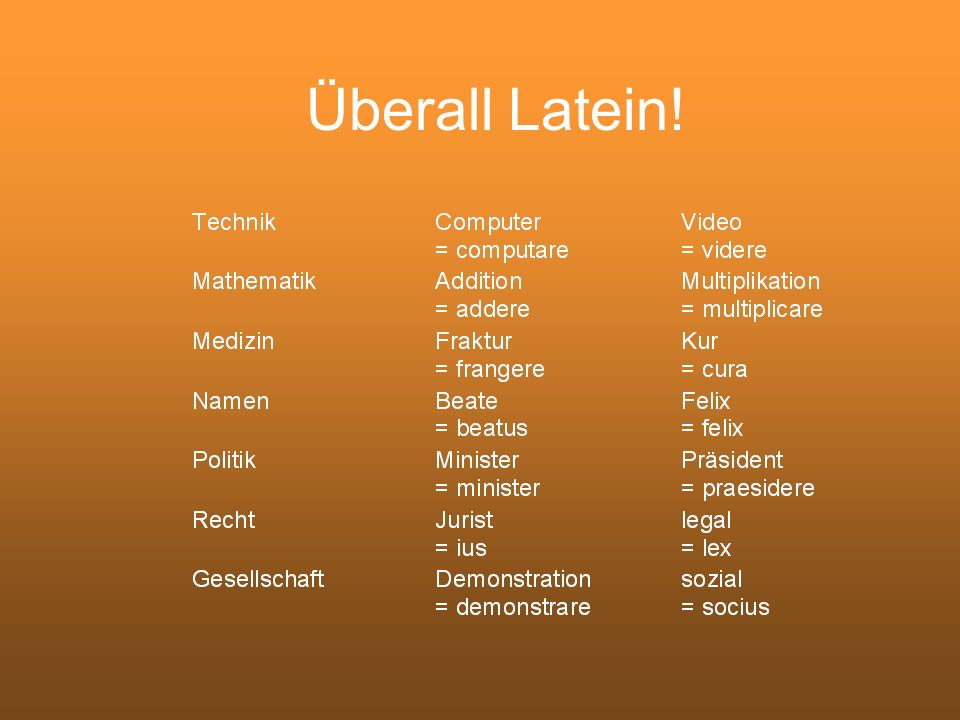 Überall Latein!