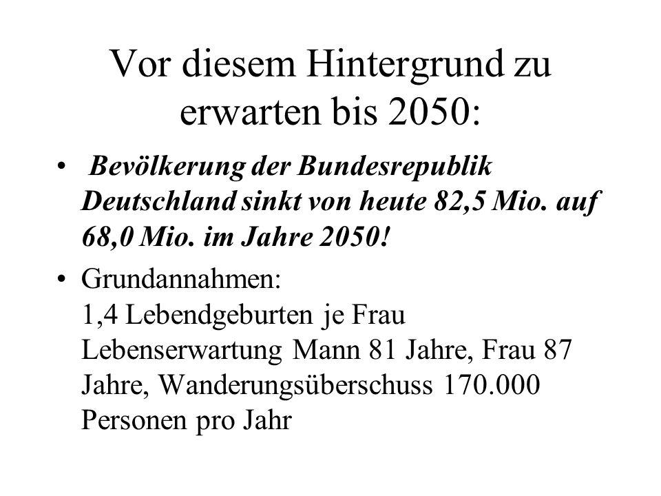 Vor diesem Hintergrund zu erwarten bis 2050: Bevölkerung der Bundesrepublik Deutschland sinkt von heute 82,5 Mio.