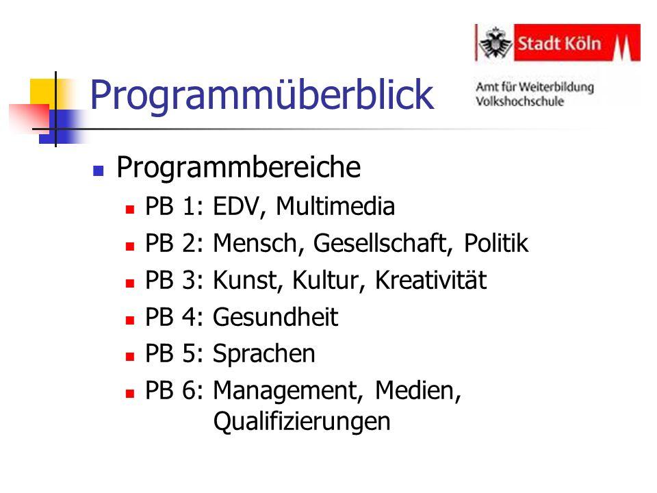 Programmüberblick Programmbereiche PB 1: EDV, Multimedia PB 2: Mensch, Gesellschaft, Politik PB 3: Kunst, Kultur, Kreativität PB 4: Gesundheit PB 5: S