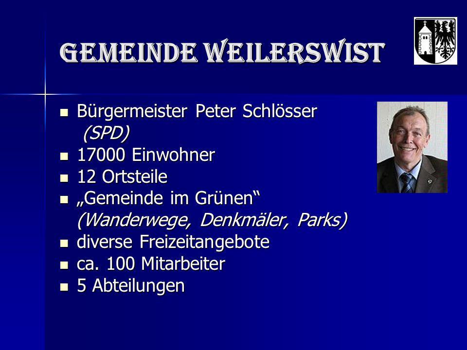 Gemeinde Weilerswist Bürgermeister Peter Schlösser Bürgermeister Peter Schlösser (SPD) (SPD) 17000 Einwohner 17000 Einwohner 12 Ortsteile 12 Ortsteile Gemeinde im Grünen Gemeinde im Grünen (Wanderwege, Denkmäler, Parks) (Wanderwege, Denkmäler, Parks) diverse Freizeitangebote diverse Freizeitangebote ca.