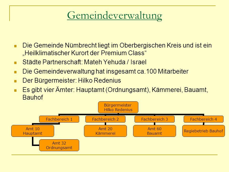 Gemeindeverwaltung Die Gemeinde Nümbrecht liegt im Oberbergischen Kreis und ist ein Heilklimatischer Kurort der Premium Class Städte Partnerschaft: Ma