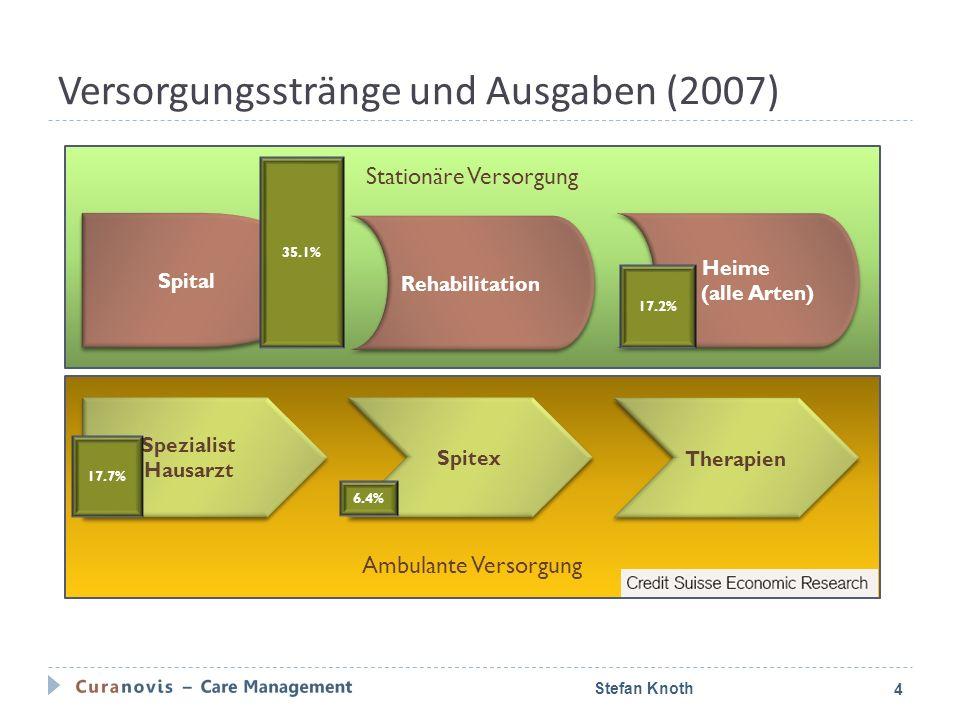 Paradigmawechsel für die Pflege Managed Care Netzwerke Auch eine Sache der Pflege? Stefan Knoth25